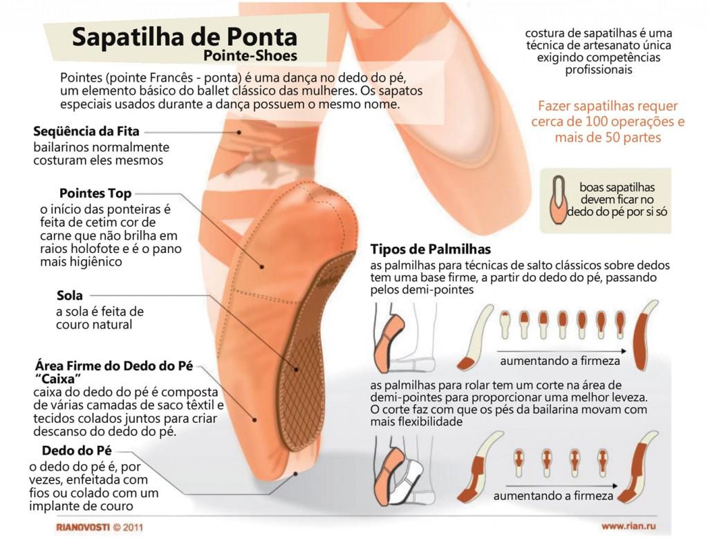 5d8da1c078 Como escolher a Sapatilha de Ponta - Nas Pontas